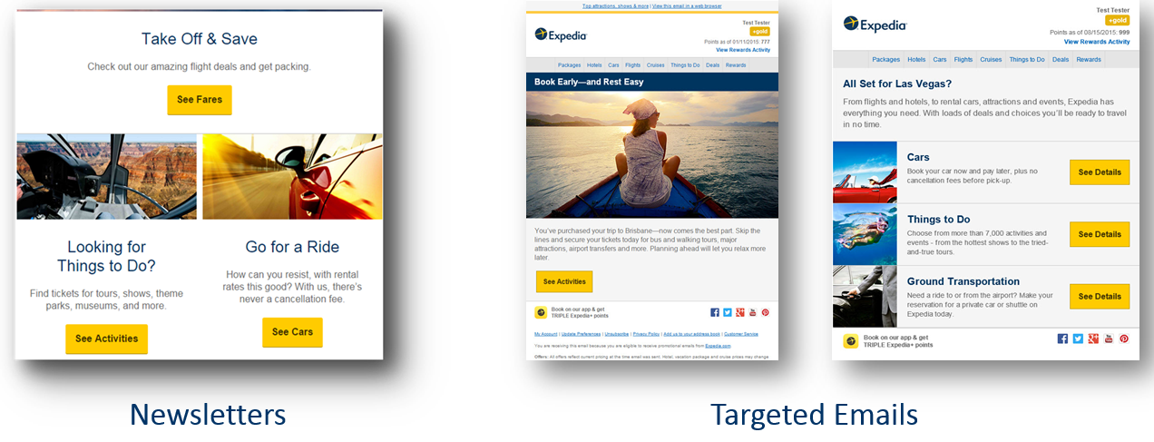 Newletters and Targeted Emails
